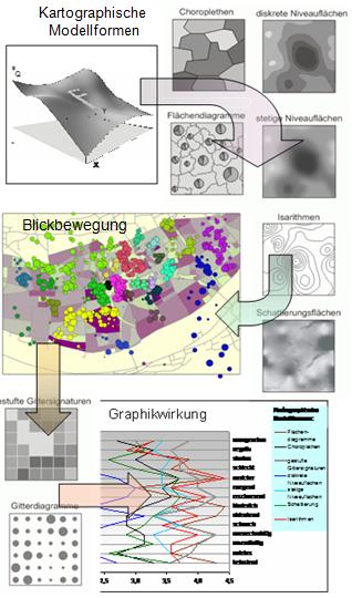Kartographie_Einleitung_B