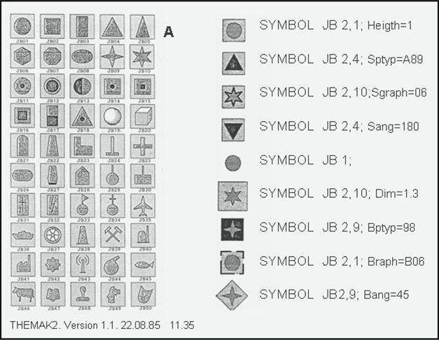 Abb. 33.13 Beispiel für ein Zeichenrepertoire: A Punktelemente mit zunehmender Ikonizität;  technische Zeichenmodellierung mit Auswahl von Parametern (aus Bollmann 1987)