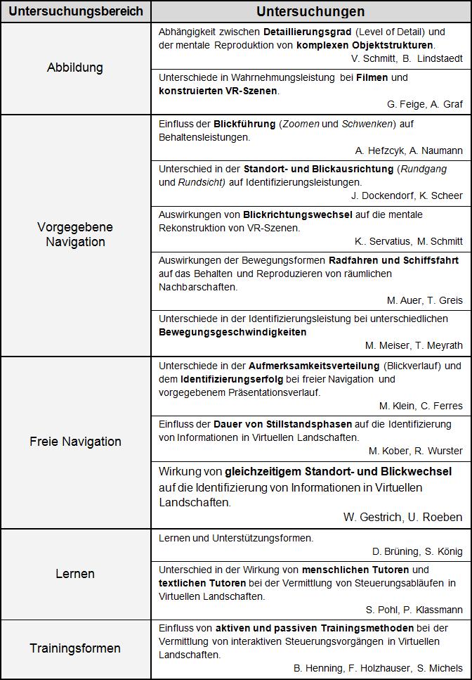kartographische-studienprojekte-uni-trier