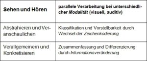 parallele_informationsverarbeitung