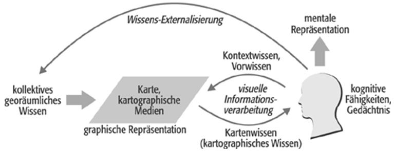kartographische_repraesentation_2016