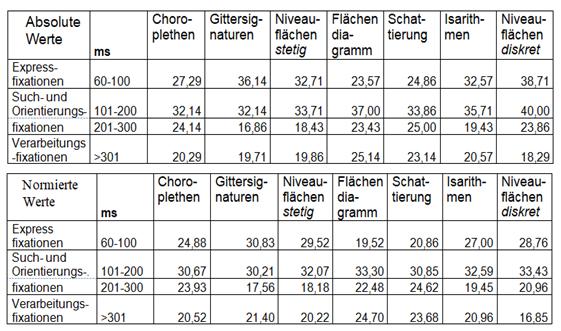 Statistik a